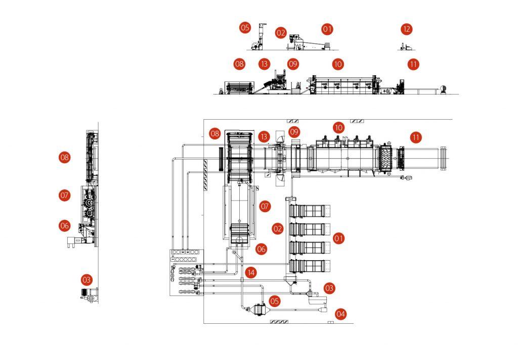 schema linea carding-termofissaggio